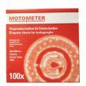 Discos Motometer 517.601.8001