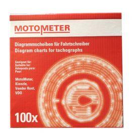 Discos Motometer 517.601.2511 (125-3300-24 EC4B)